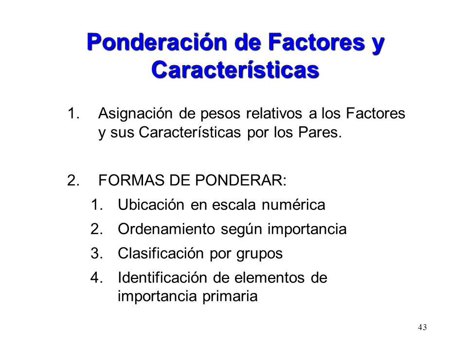Ponderación de Factores y Características