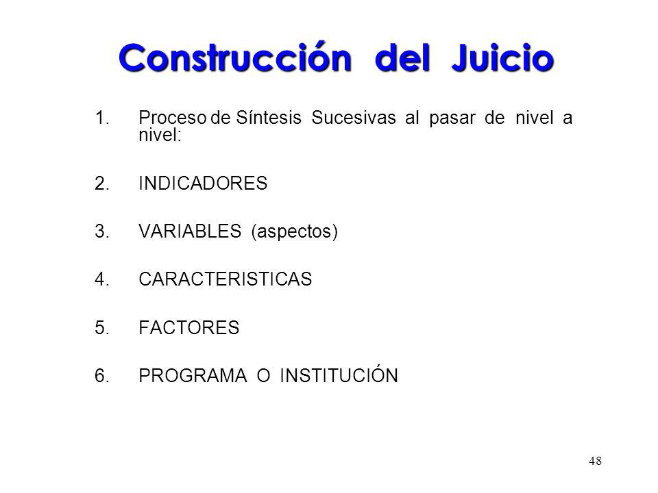 Construcción del Juicio