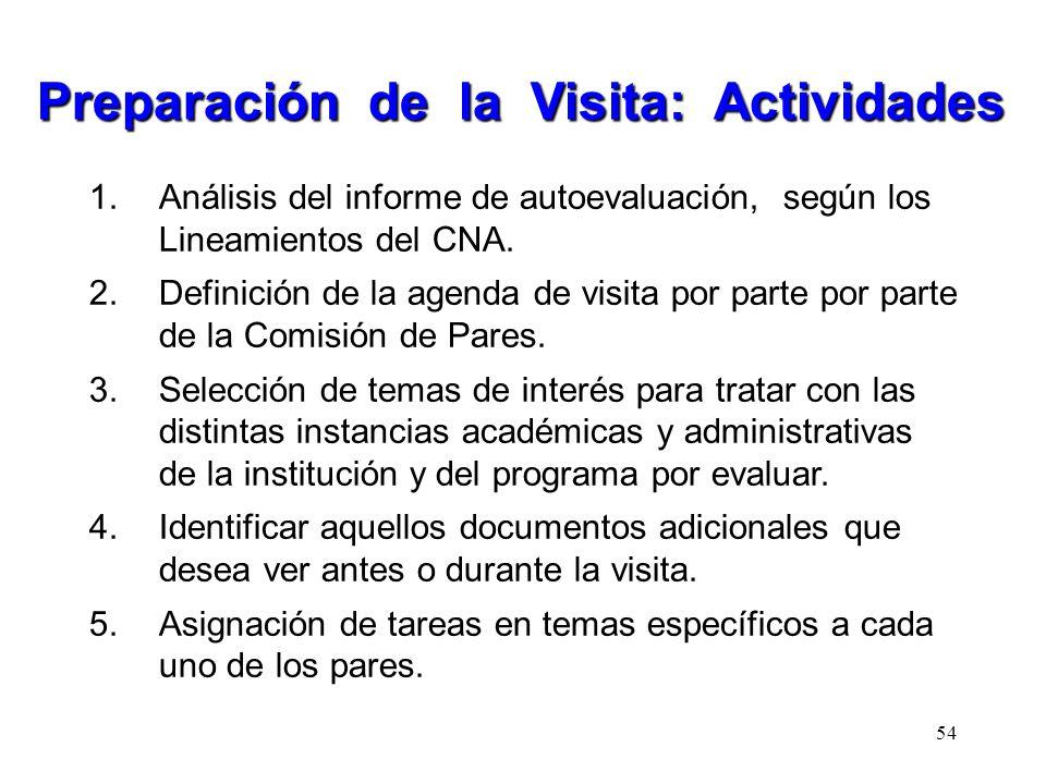 Preparación de la Visita: Actividades