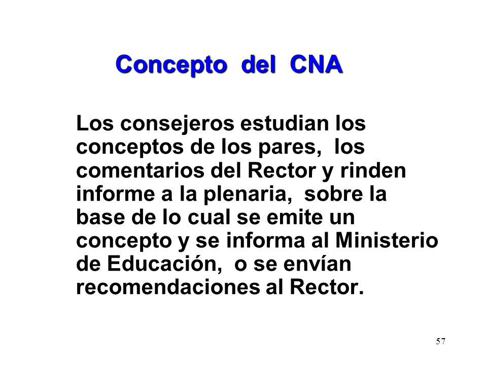 Concepto del CNA