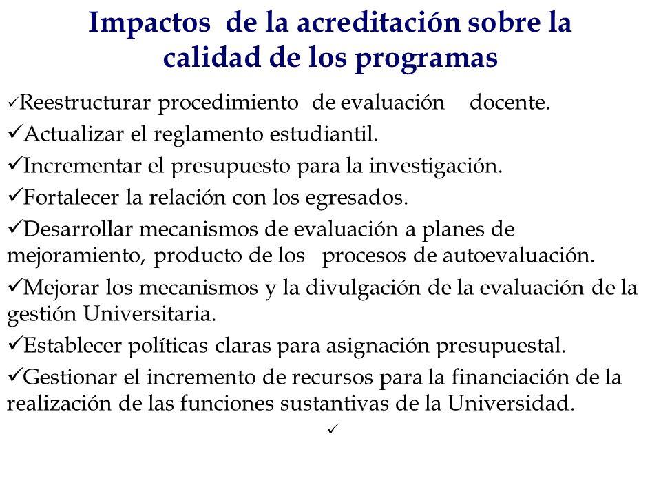 Impactos de la acreditación sobre la calidad de los programas