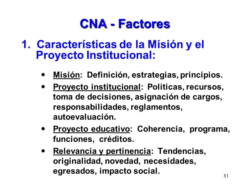 CNA - Factores 1. Características de la Misión y el Proyecto Institucional: Misión: Definición, estrategias, principios.