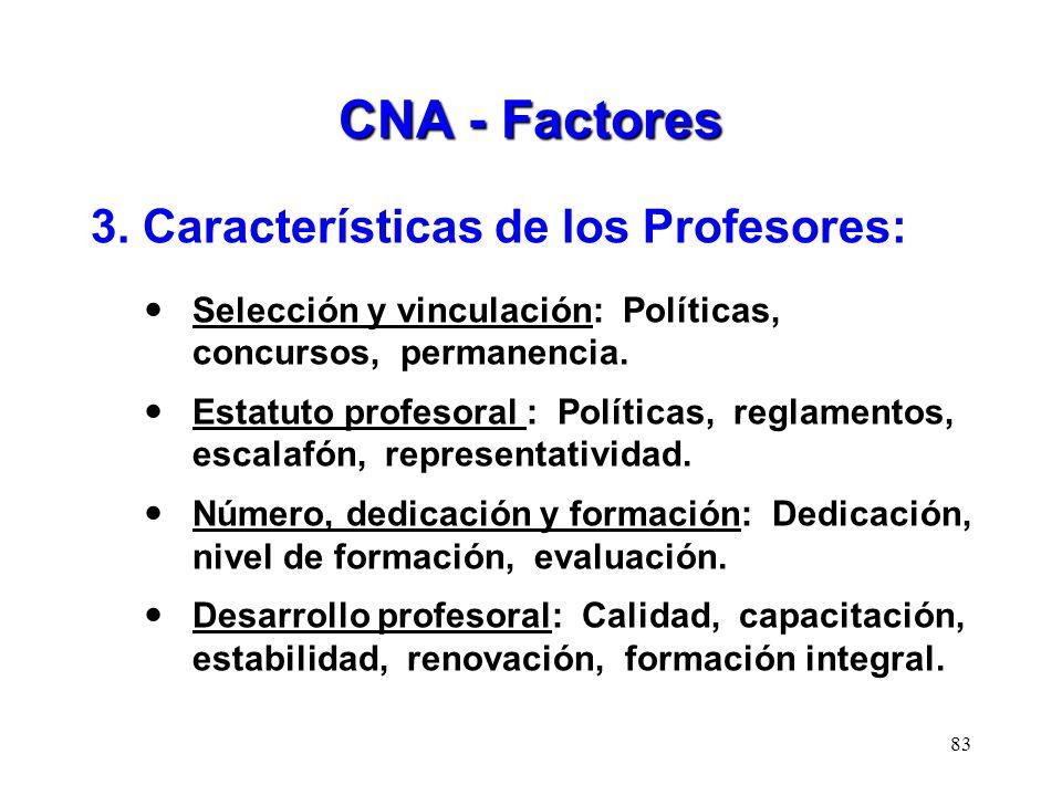 CNA - Factores 3. Características de los Profesores:
