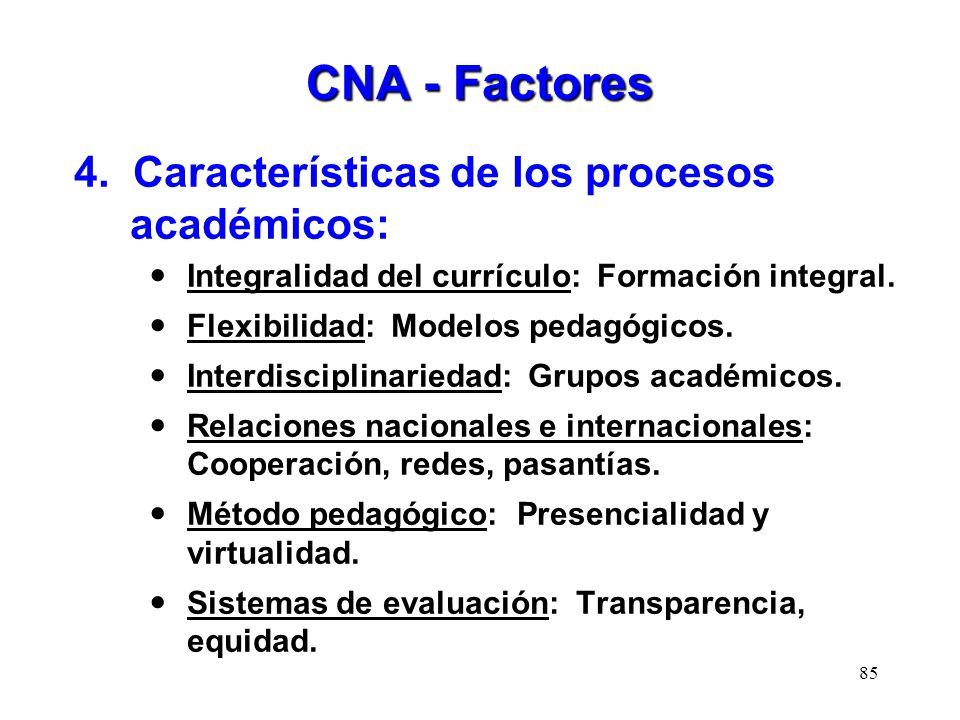CNA - Factores 4. Características de los procesos académicos: