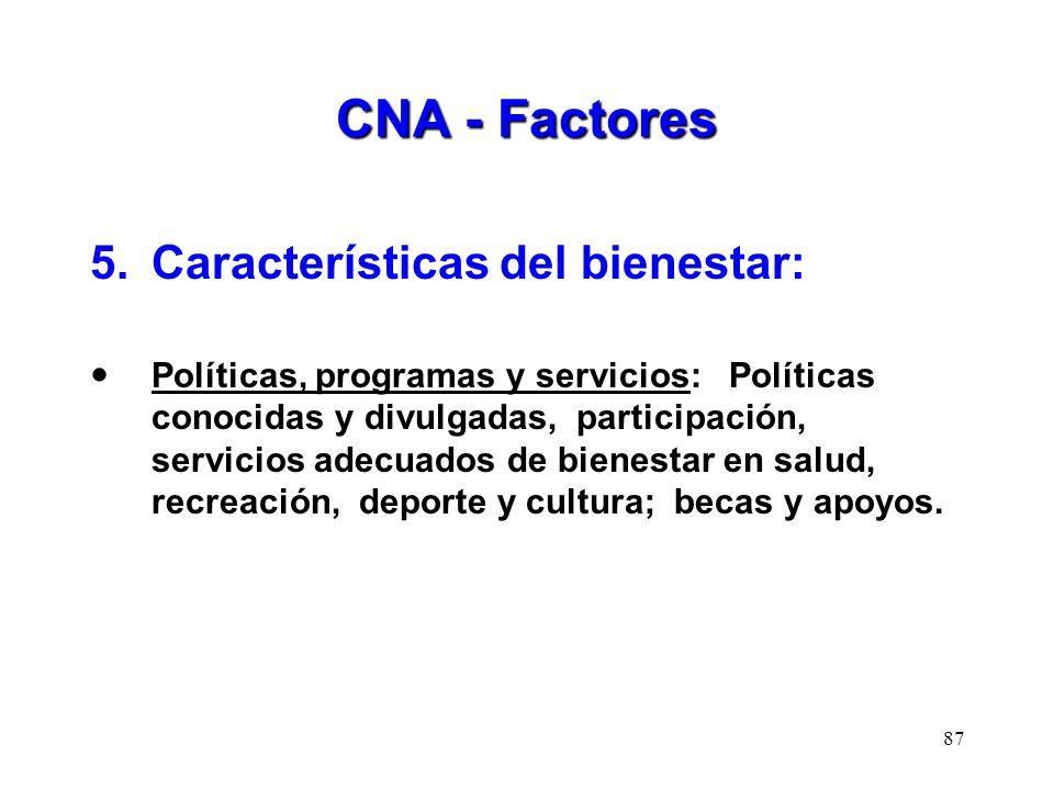 CNA - Factores 5. Características del bienestar: