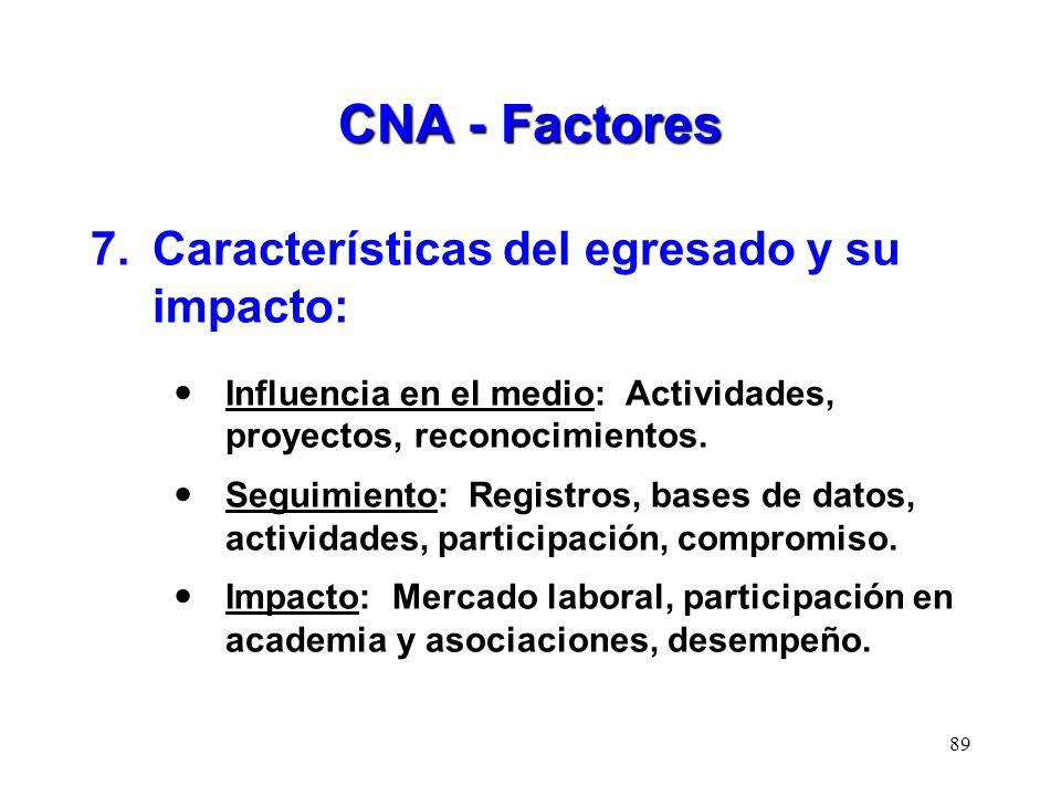 CNA - Factores 7. Características del egresado y su impacto: