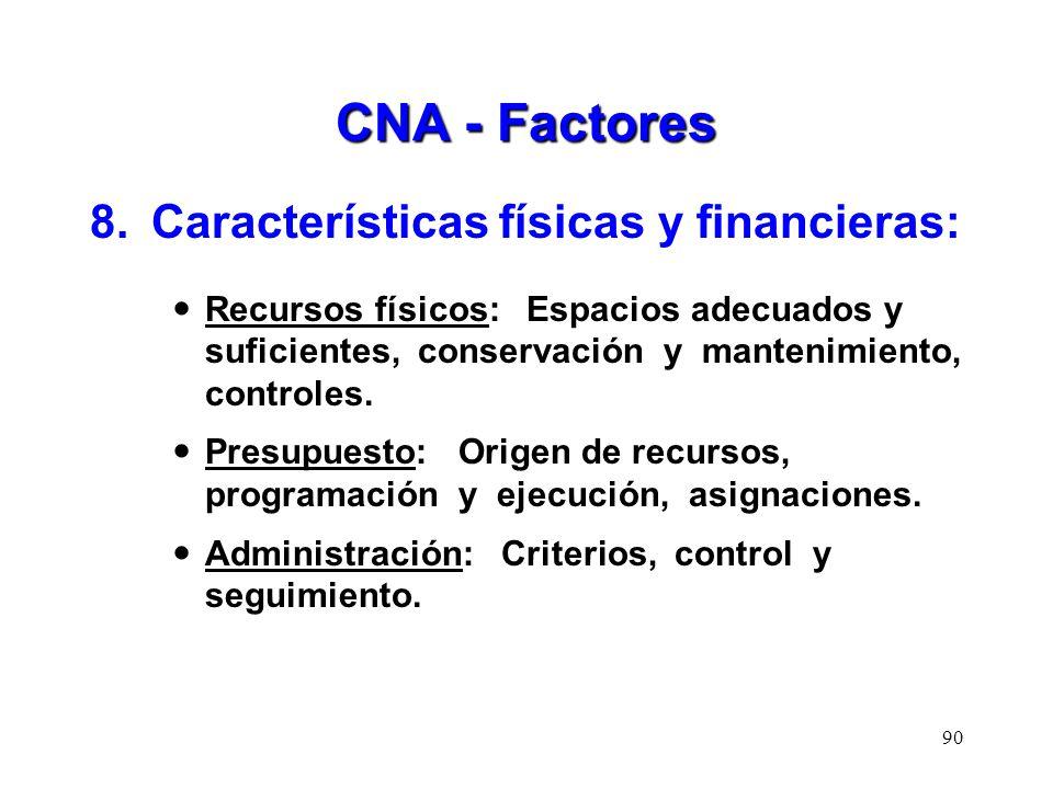 CNA - Factores 8. Características físicas y financieras: