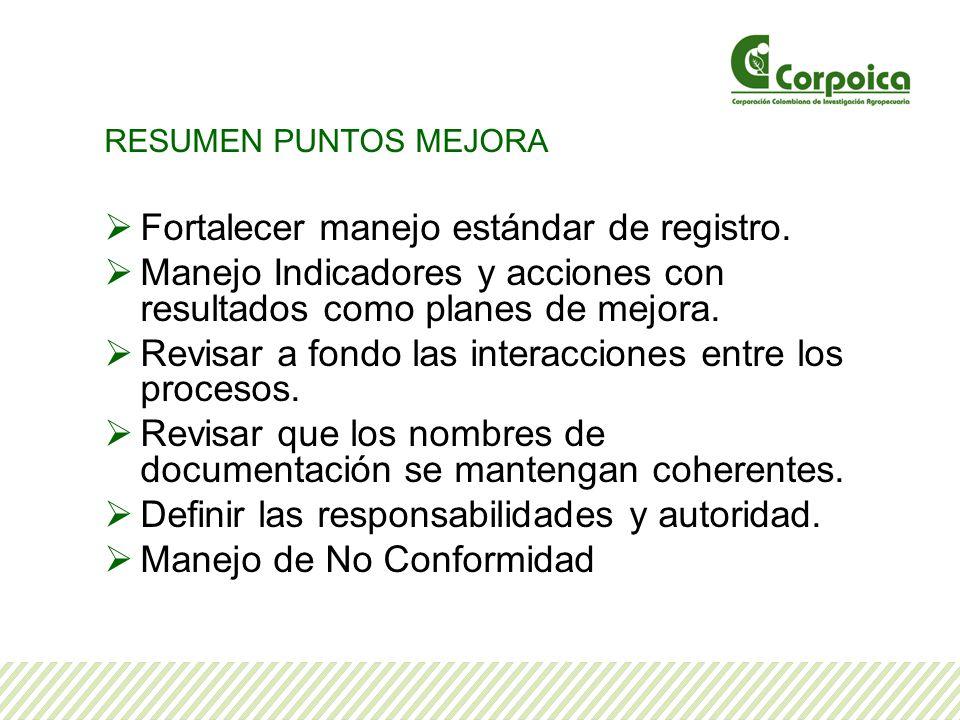 Fortalecer manejo estándar de registro.