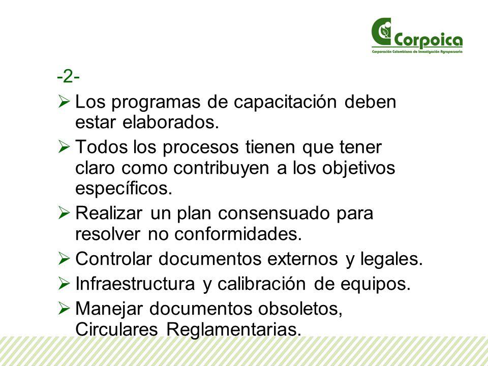 -2- Los programas de capacitación deben estar elaborados. Todos los procesos tienen que tener claro como contribuyen a los objetivos específicos.