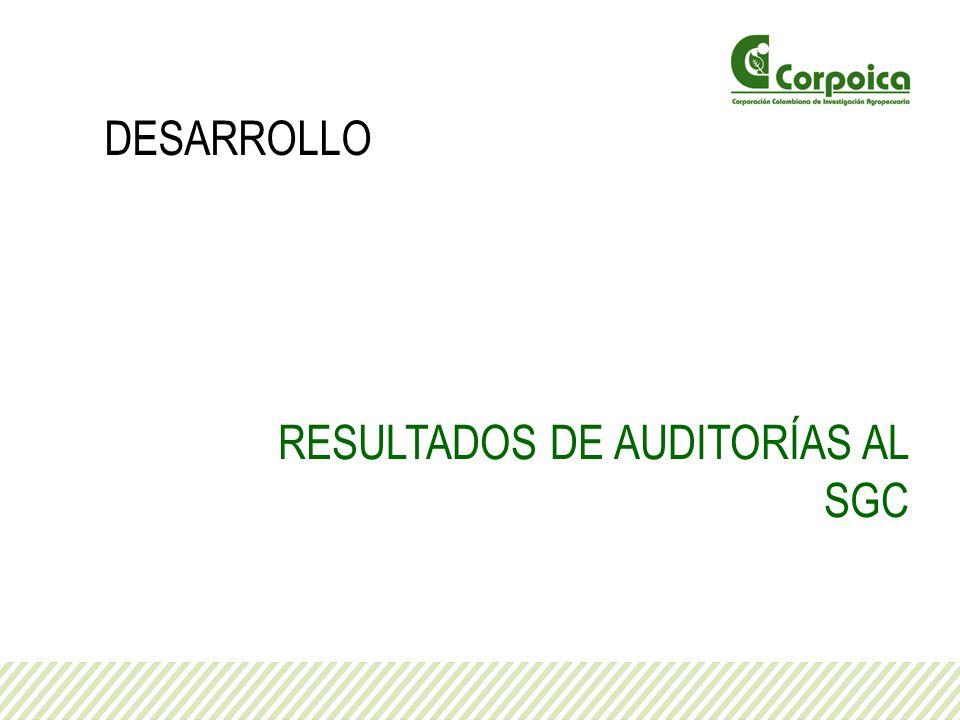 DESARROLLO RESULTADOS DE AUDITORÍAS AL SGC
