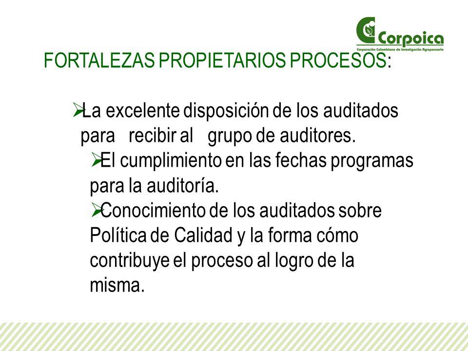FORTALEZAS PROPIETARIOS PROCESOS: