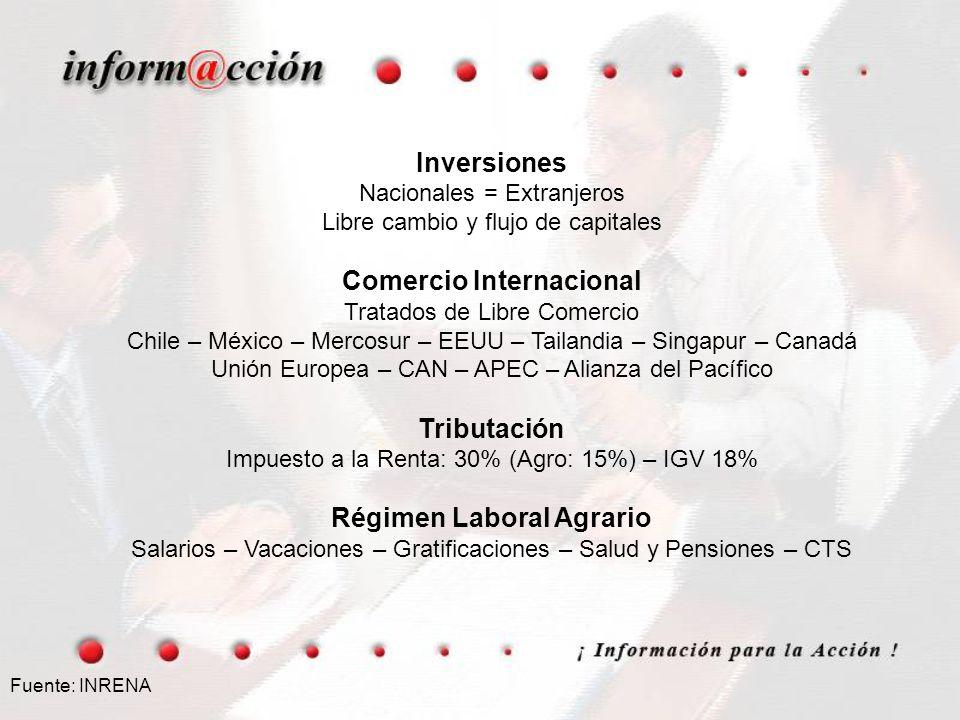 Comercio Internacional Régimen Laboral Agrario