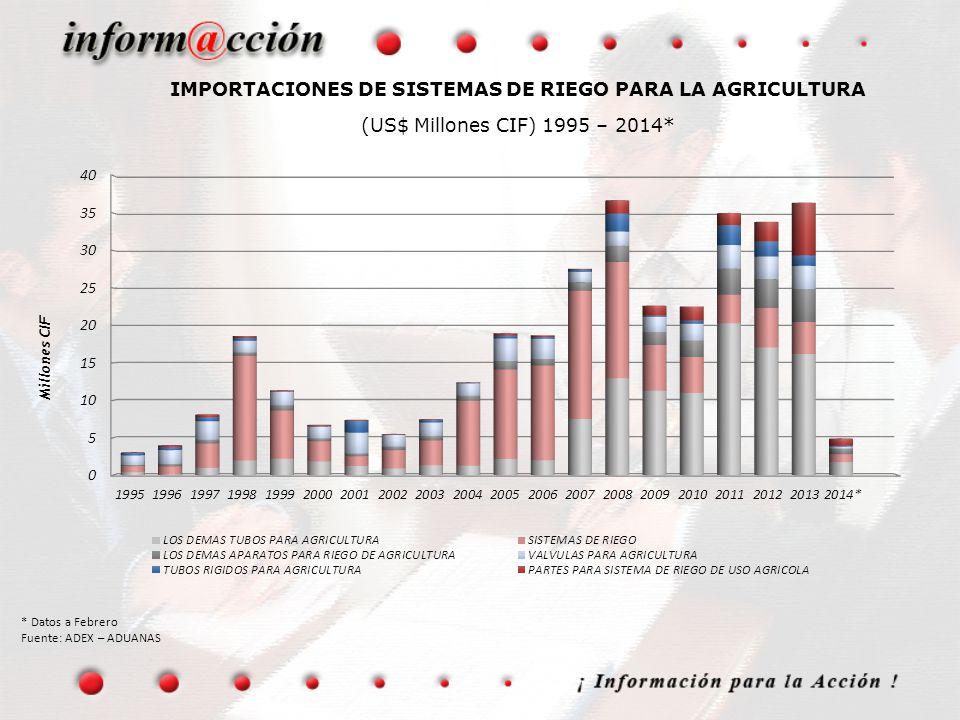 IMPORTACIONES DE SISTEMAS DE RIEGO PARA LA AGRICULTURA