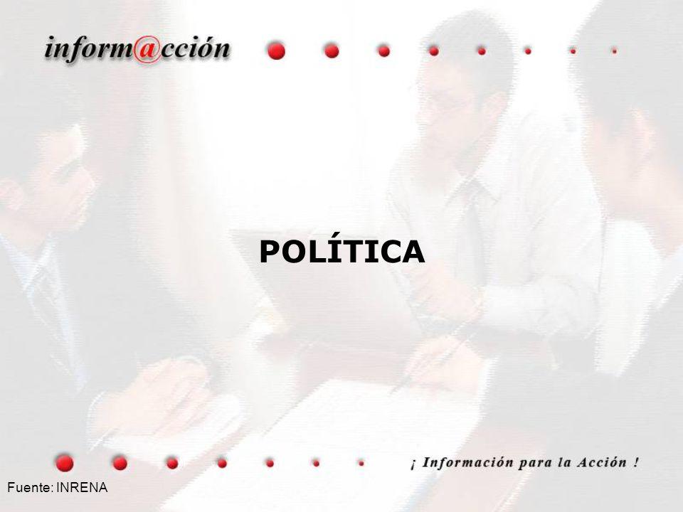POLÍTICA Fuente: INRENA