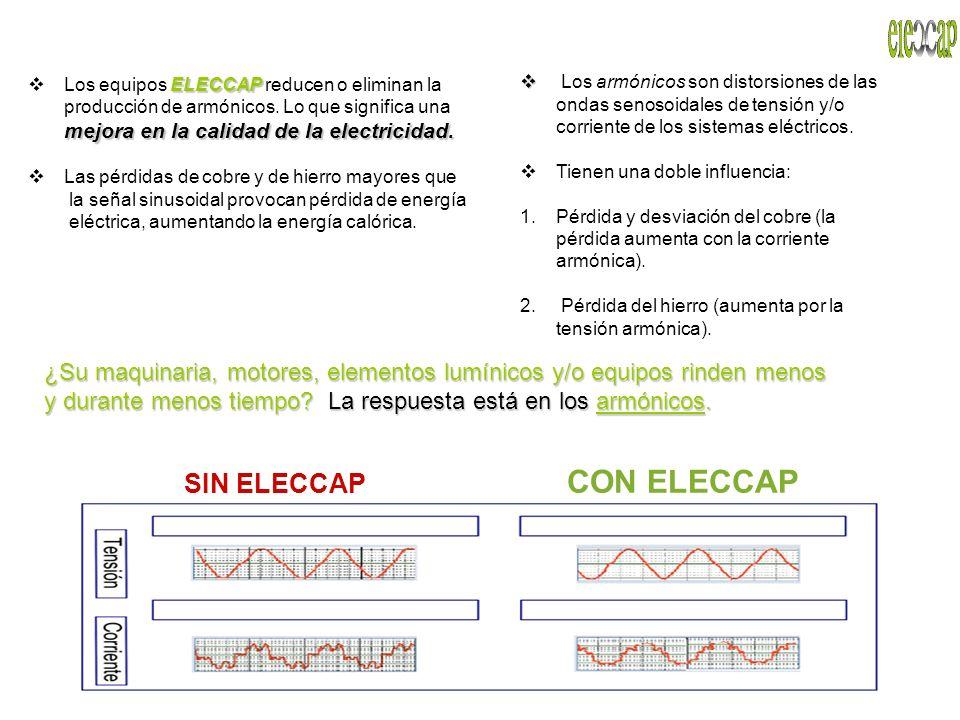 SIN ELECCAP CON ELECCAP