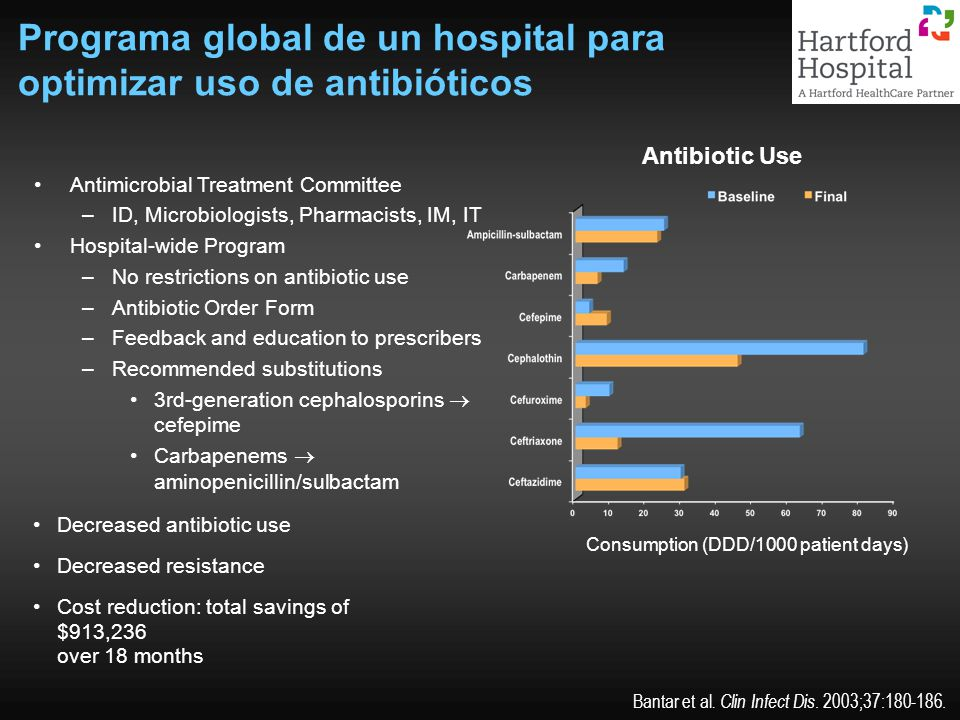 Programa global de un hospital para optimizar uso de antibióticos