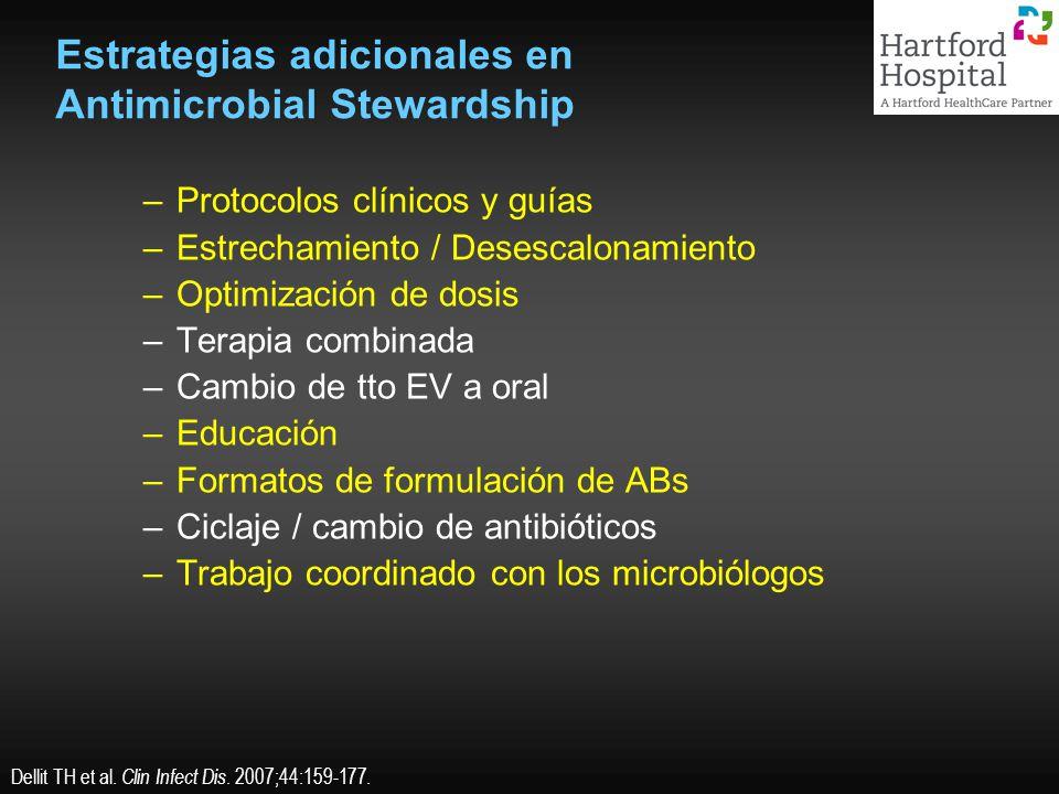 Estrategias adicionales en Antimicrobial Stewardship