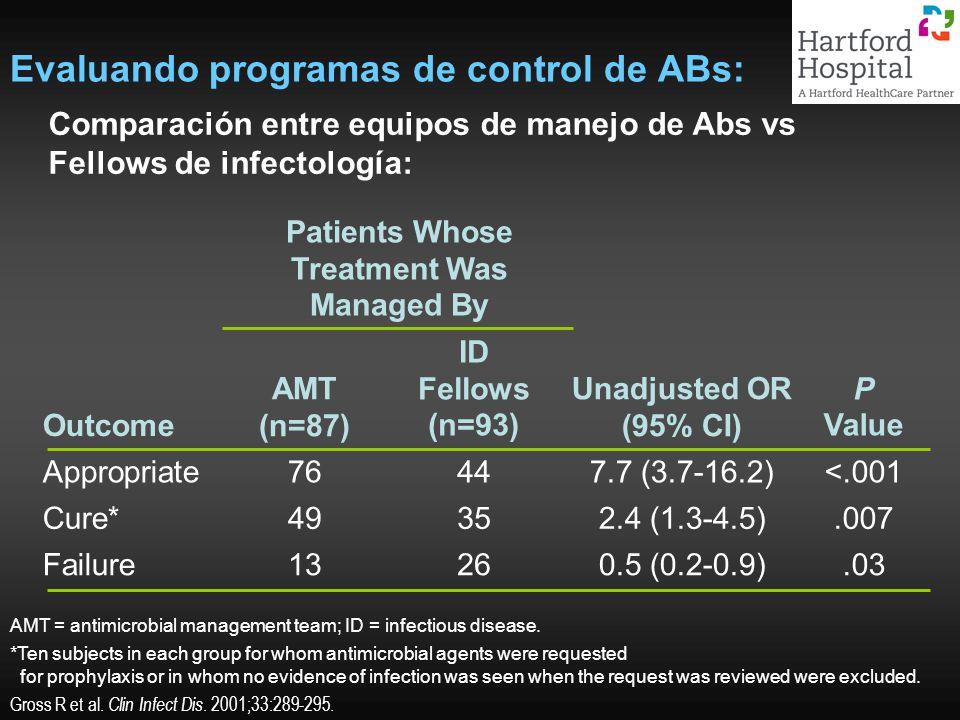 Evaluando programas de control de ABs:
