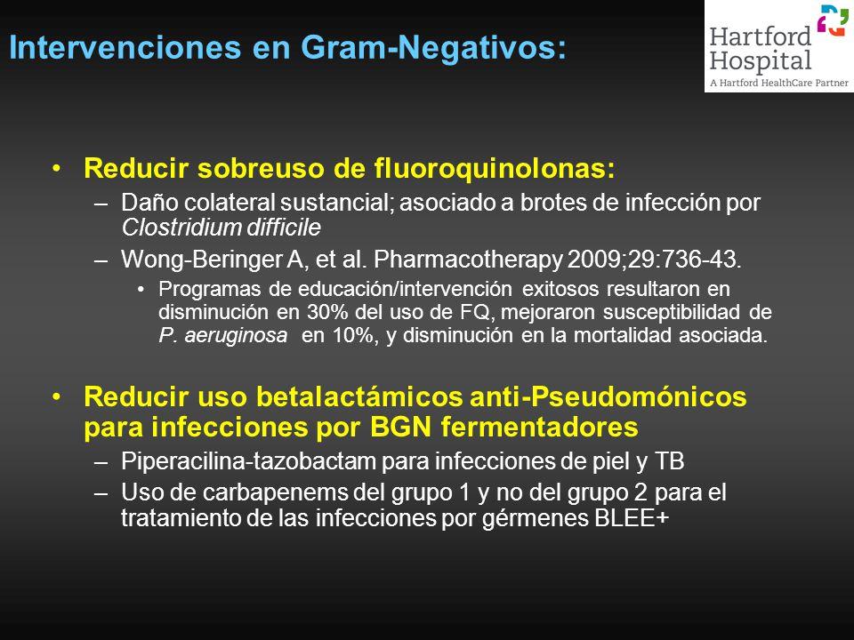 Intervenciones en Gram-Negativos: