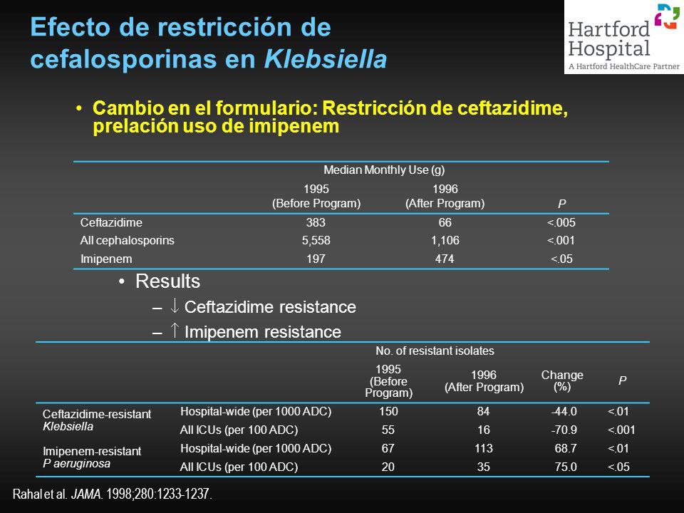 Efecto de restricción de cefalosporinas en Klebsiella