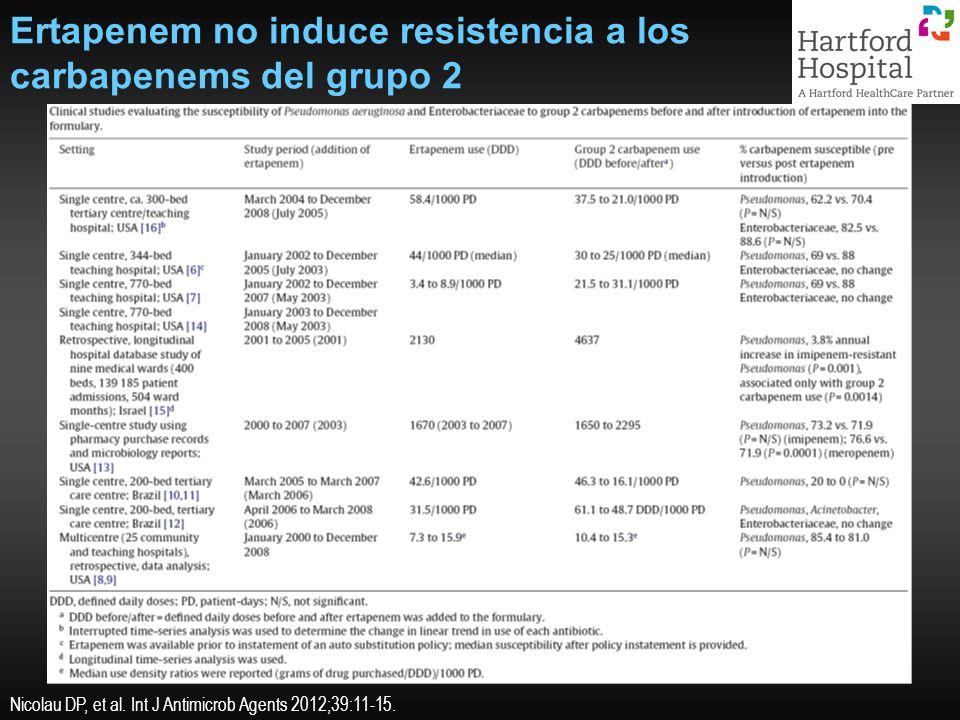 Ertapenem no induce resistencia a los carbapenems del grupo 2