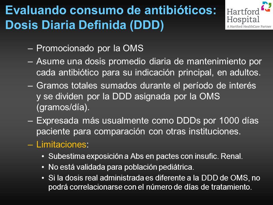 Evaluando consumo de antibióticos: Dosis Diaria Definida (DDD)