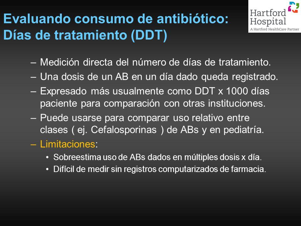 Evaluando consumo de antibiótico: Días de tratamiento (DDT)