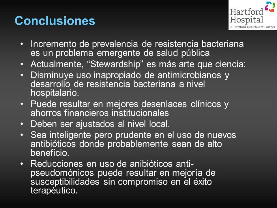 Conclusiones Incremento de prevalencia de resistencia bacteriana es un problema emergente de salud pública.