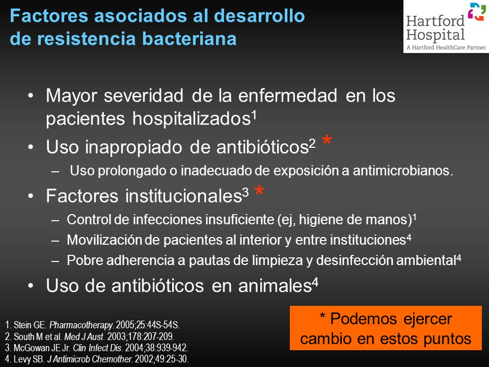 Factores asociados al desarrollo de resistencia bacteriana