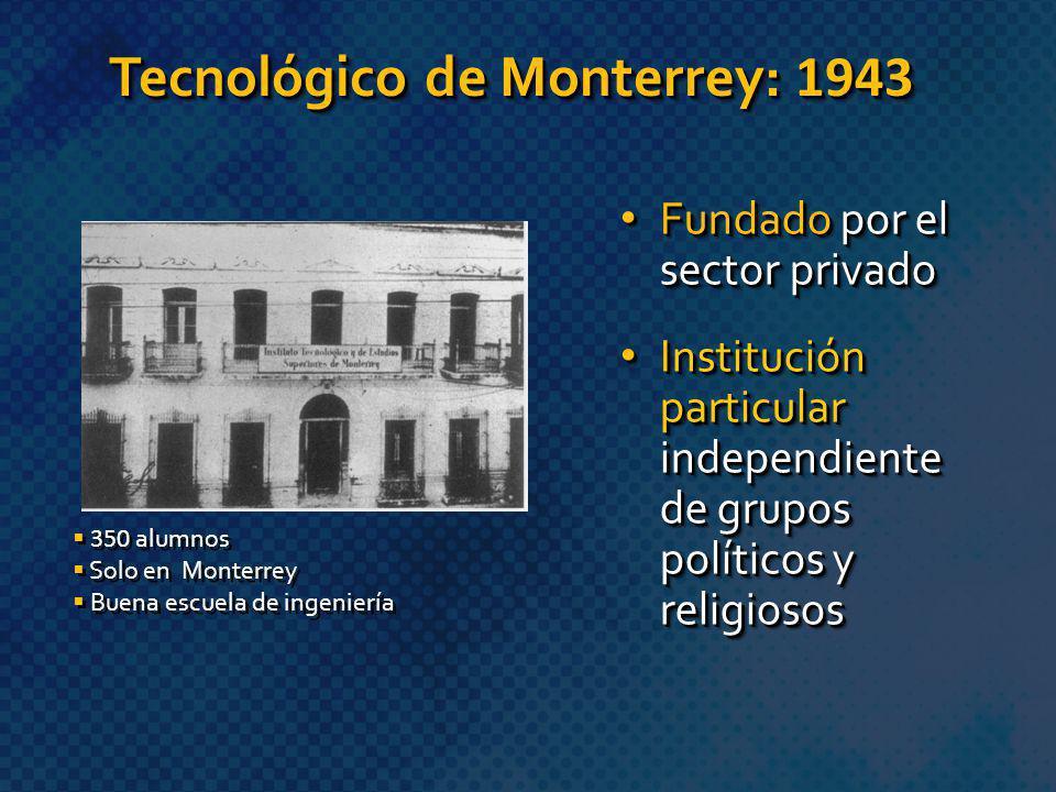 Tecnológico de Monterrey: 1943