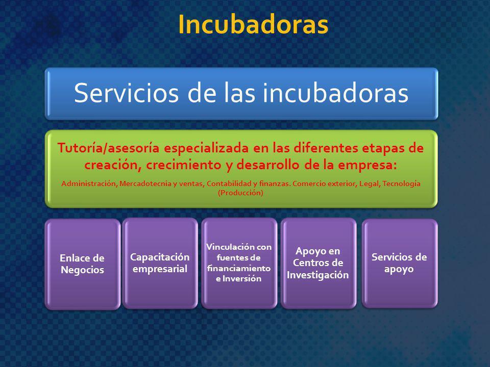 Incubadoras Servicios de las incubadoras.