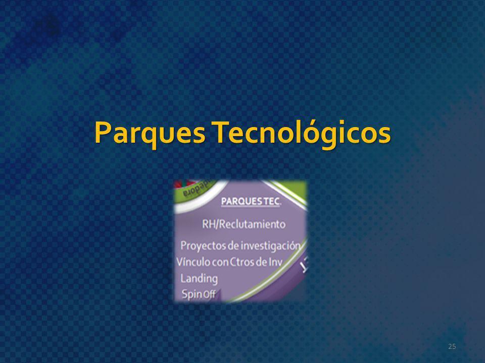 Parques Tecnológicos