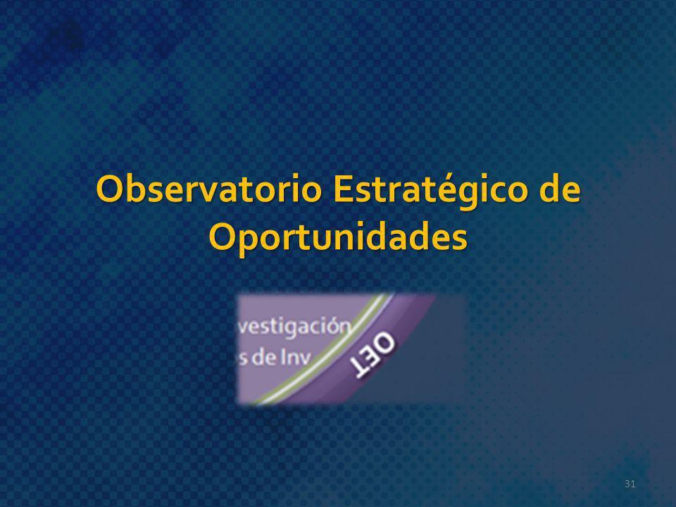 Observatorio Estratégico de Oportunidades
