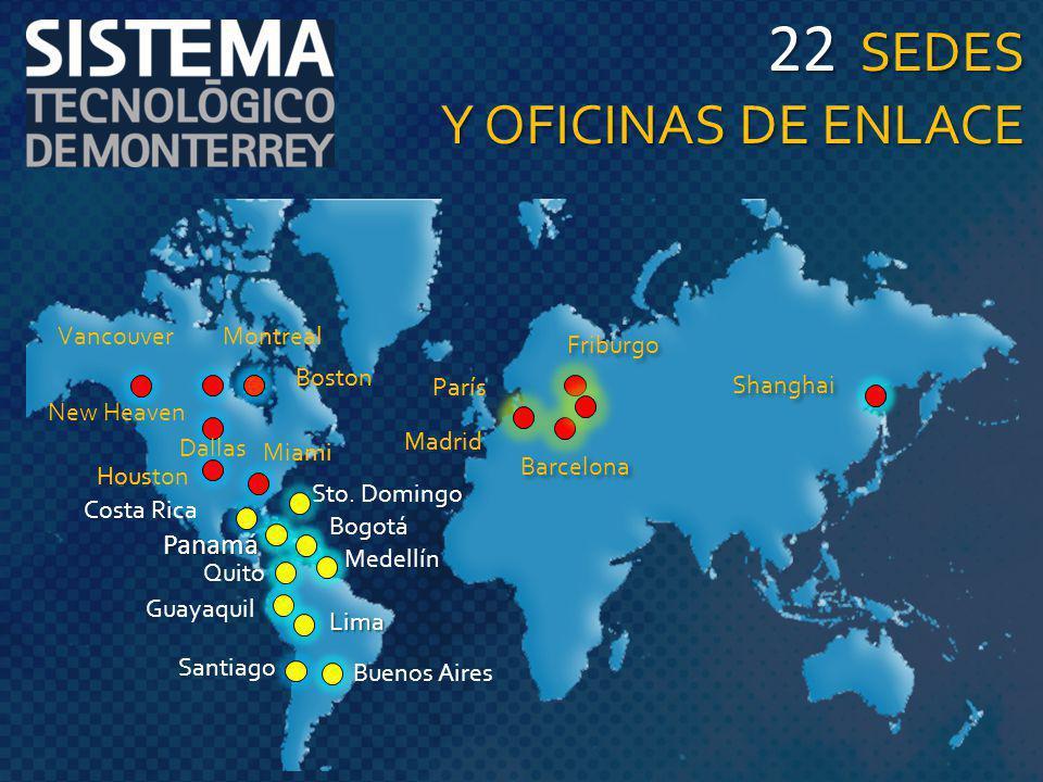 22 SEDES Y OFICINAS DE ENLACE Panamá París Madrid Barcelona Dallas
