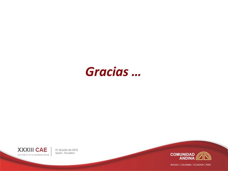 Gracias … XXXIII CAE 01 de julio de 2012 Quito - Ecuador