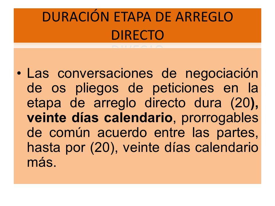 DURACIÓN ETAPA DE ARREGLO DIRECTO