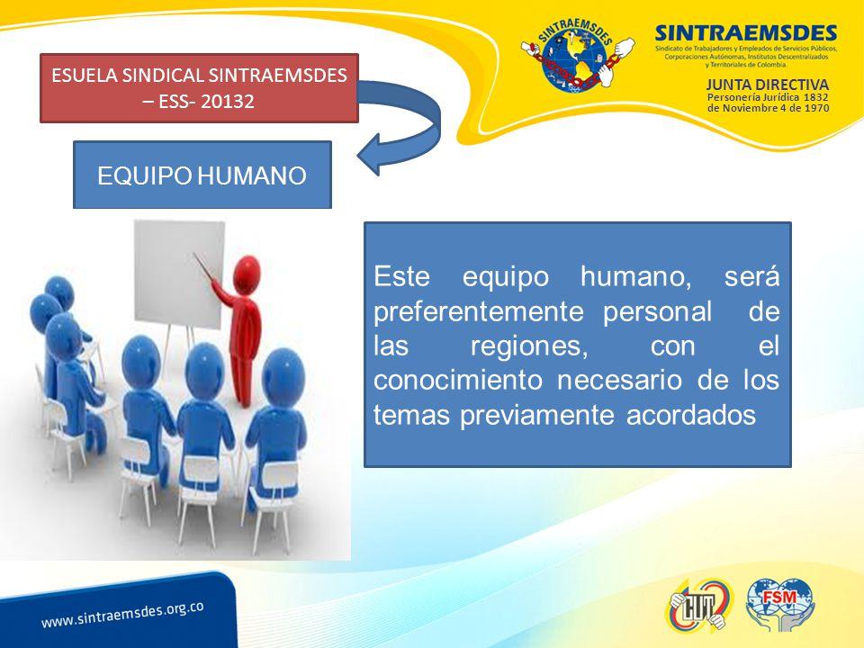 ESUELA SINDICAL SINTRAEMSDES – ESS- 20132