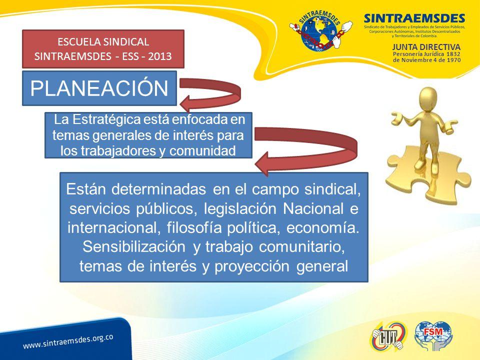 ESCUELA SINDICAL SINTRAEMSDES - ESS - 2013