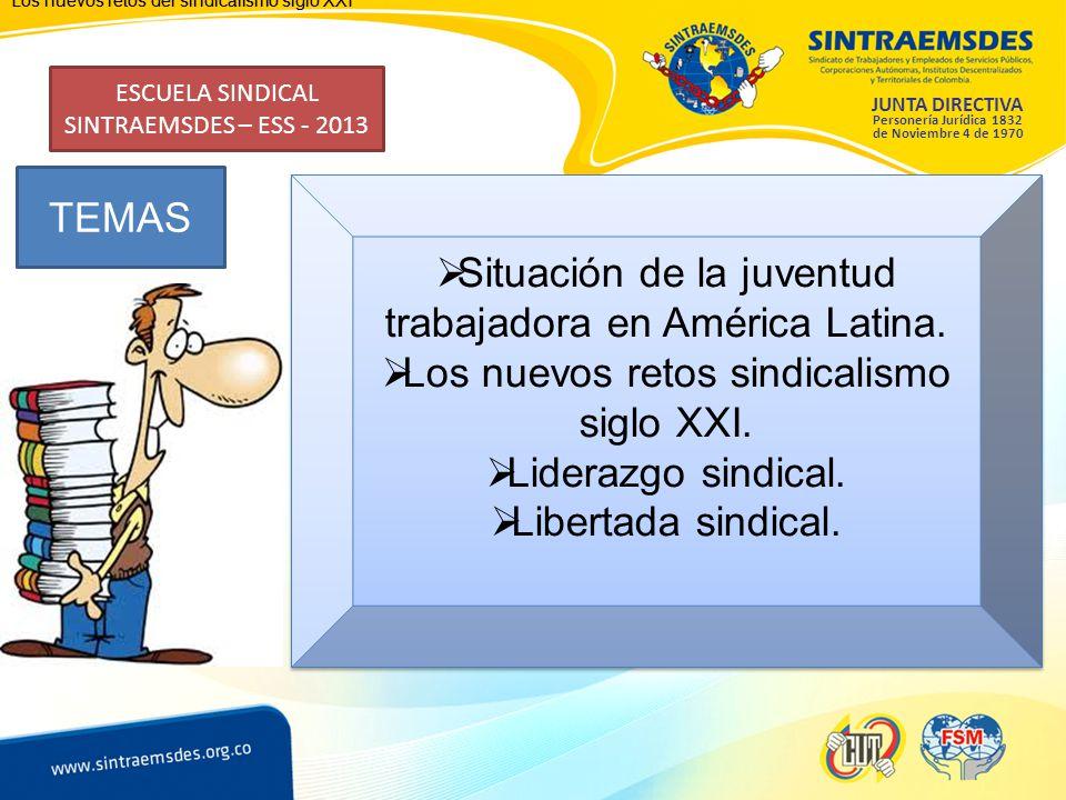 Situación de la juventud trabajadora en América Latina.