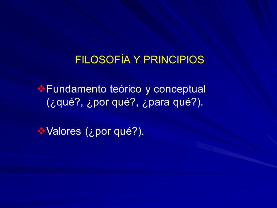 FILOSOFÍA Y PRINCIPIOS