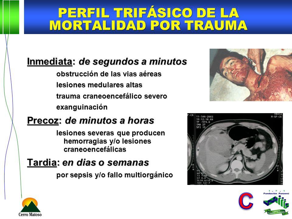 Perfil trifásico de la mortalidad por trauma