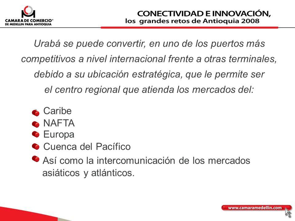 Urabá se puede convertir, en uno de los puertos más competitivos a nivel internacional frente a otras terminales, debido a su ubicación estratégica, que le permite ser el centro regional que atienda los mercados del: