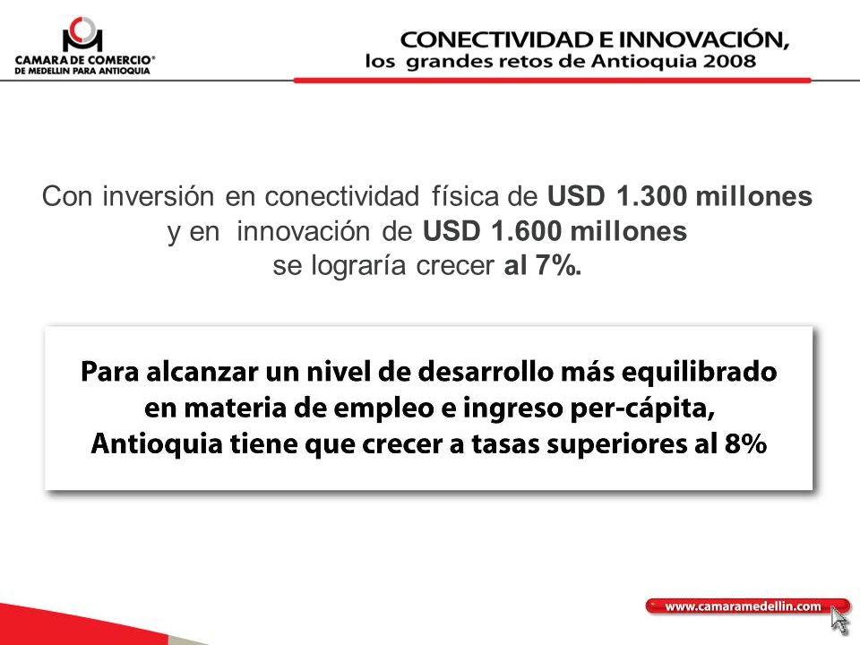 Con inversión en conectividad física de USD 1
