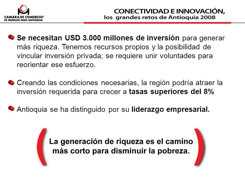 Se necesitan USD 3. 000 millones de inversión para generar más riqueza