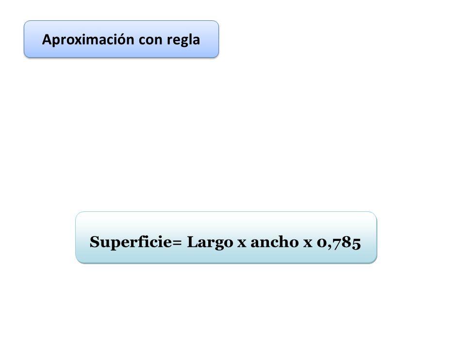 Aproximación con regla Superficie= Largo x ancho x 0,785