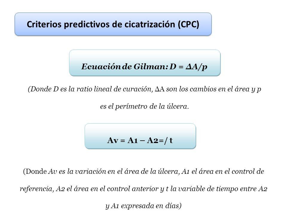 Criterios predictivos de cicatrización (CPC)