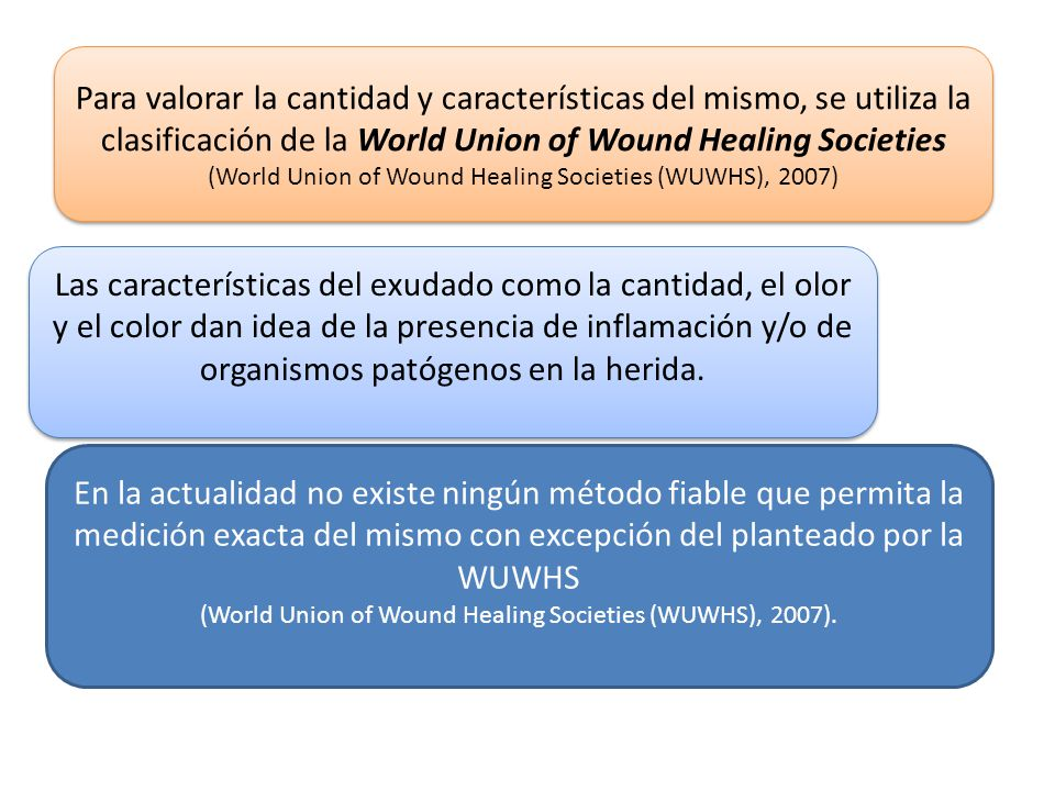(World Union of Wound Healing Societies (WUWHS), 2007).