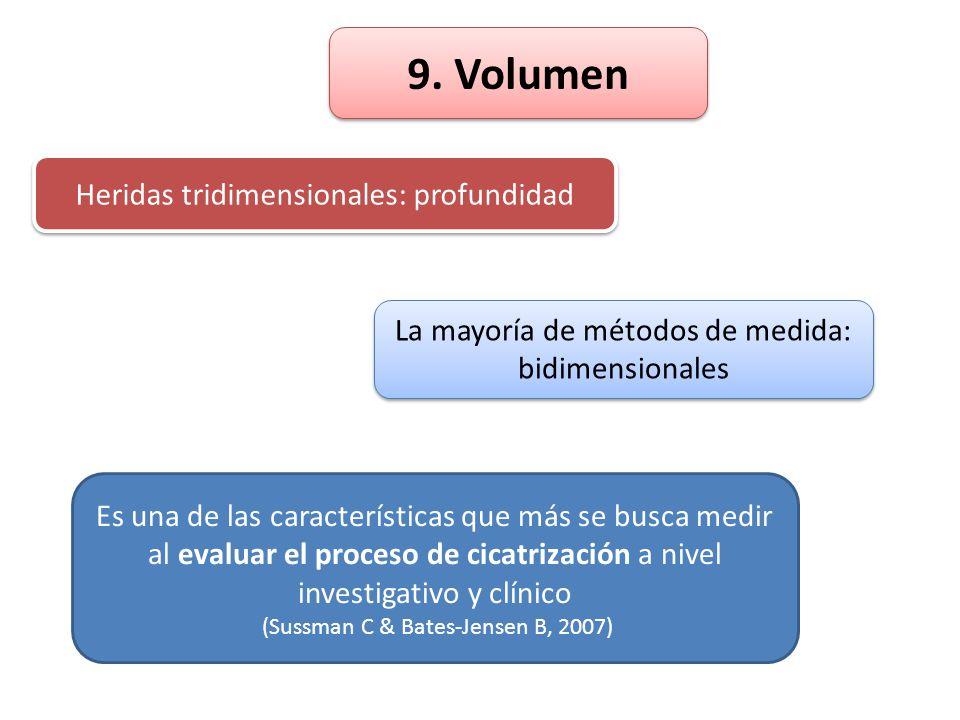9. Volumen Heridas tridimensionales: profundidad
