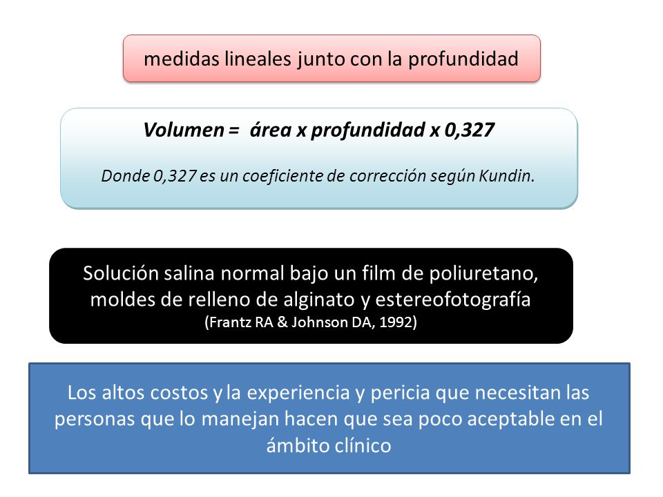 Volumen = área x profundidad x 0,327