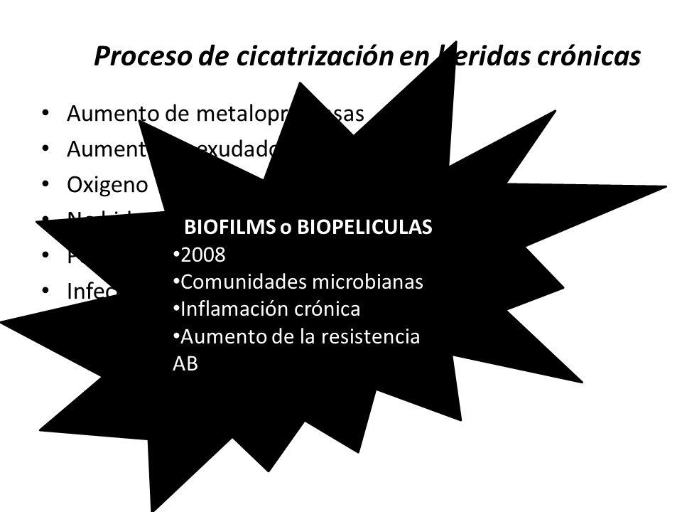 Proceso de cicatrización en heridas crónicas